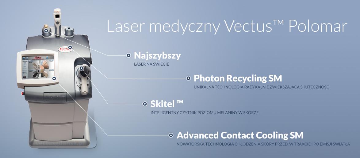 Depilacja laserowa laserem Vectus